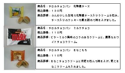 ↑ 今回発売される「チロルチョコパン」の外見と概要