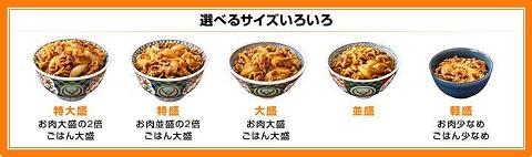 ↑ 牛丼五兄弟