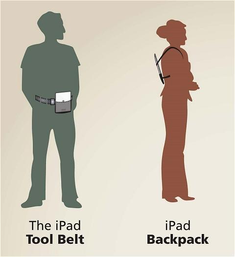 ↑ 作業員が良く着けている工具入れポケット付きのベルトにiPadをつけたり、大学生などが良く背負っているバックパックのようにiPadを背負うスタイル。