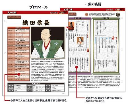 ↑ 「週刊 戦国武将データファイル」内容(例)