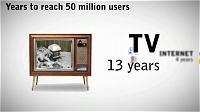 テレビなら13年