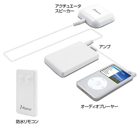 ↑ お風呂まるごとスピーカー商品構成