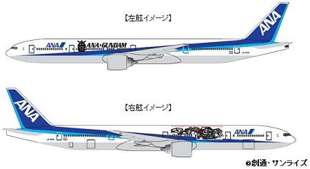 ↑ ANA × GUNDAM JET機体デザイン