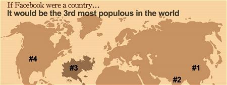 ↑ 三番目の人口を誇るFacebook大陸。