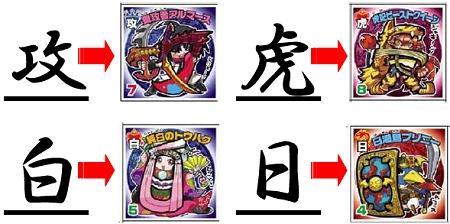 ↑ 1キャラクタには1つの漢字が割り当てられる