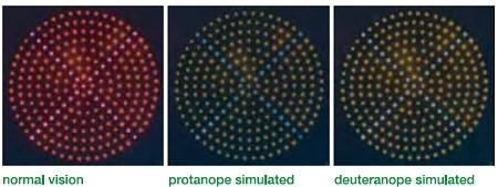 ↑ 左から「普通の人が見た場合」「P型(Protanope型)・赤い光を感じる部分が無いか、弱い人」「D型 (Deuteranope型)・緑の光を感じる部分がないか、弱い人」の視線で見た、LED車両専用道路交通信号灯の赤信号部分のシミュレーション。中央と右の周辺部分はほとんど黄色にしか見えないが、本来紫色で周囲の赤色に溶け込んでいるバツ印が青く浮かび上がり、停止を示す赤信号であると認識できる。