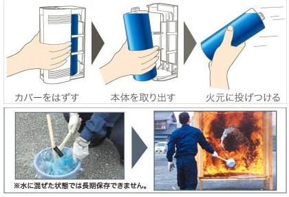 ↑ 使い方。アンプルの中身を取り出して水で薄め、杓子で火元に振りかけて使うこともできる