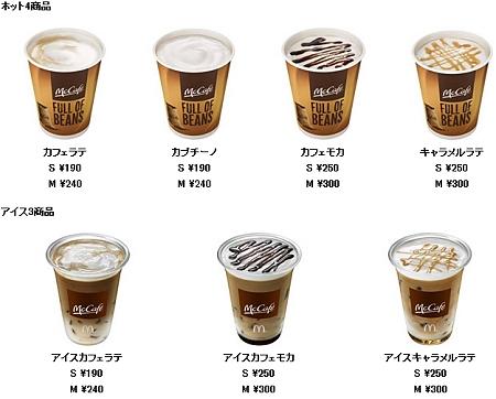 ↑ スペシャリティコーヒー