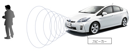 ↑ 車両接近通報装置の作動イメージ