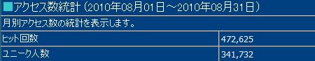 2010年8月度の月間アクセス数