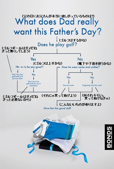 ↑ ゴルフ周りでのお話