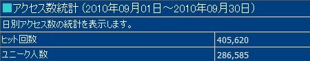 2010年9月度の月間アクセス数