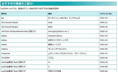 ↑ 公式ページでは「配信されている曲の中からおすすめの楽曲」として71曲がリストアップされている