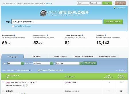↑ 当サイト(http://www.garbagenews.net/)の計測結果。アンカーテキストなども確認できる