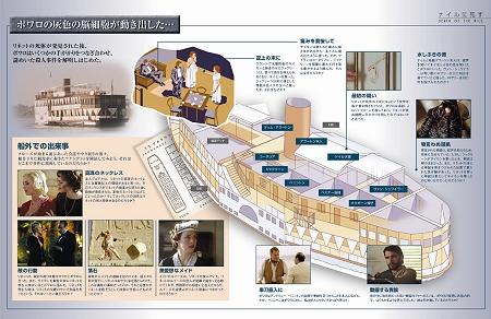 ↑ マガジン内「ポワロ登場」(解説ページ)