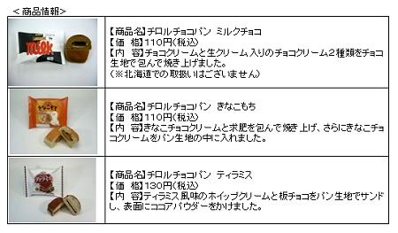 ↑ チロルチョコパンたちの概要