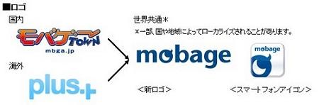 ↑ 新ロゴ