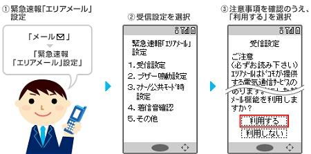 ↑ 設定方法(NTTドコモ)
