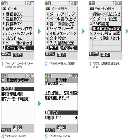 ↑ 設定方法(ソフトバンクモバイル)