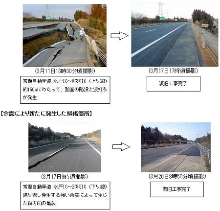 ↑ 東日本高速道路による修復状況の一例