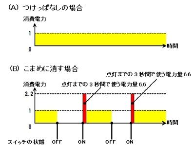 ↑ (元記事から引用)