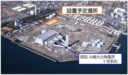 ↑ 川崎火力発電所と設置予定場所