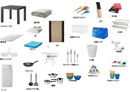 ↑ 提供される商品の一例