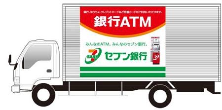 ↑ 移動型ATMサービストラック(イメージ図)