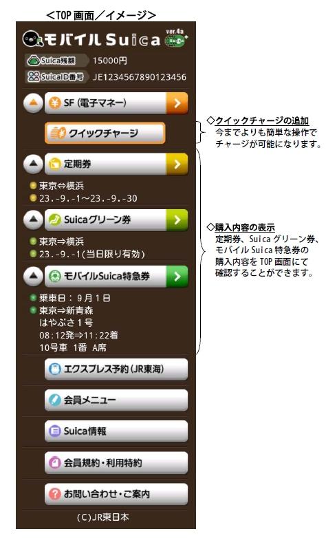 ↑ トップ画面(イメージ)