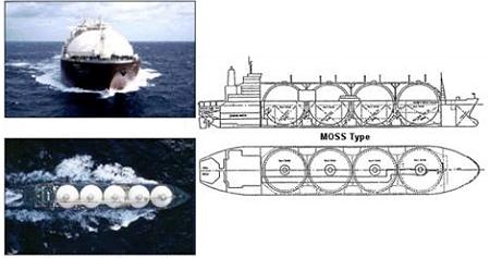 ↑ 比較資料・モス方式のタンカー