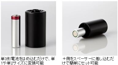 ↑ 要は大きさを補完する容器