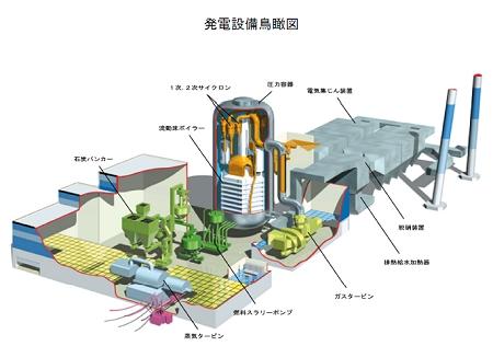 ↑ 同発電所発電鳥瞰図
