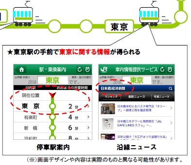 ↑ 列車の現在位置にマッチした情報が提示される