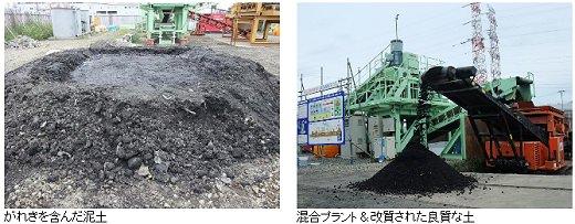 ↑ 泥土と混合プラント・改質土