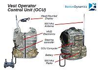 専従兵が利用するコントロールユニット付きのベスト