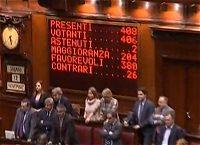 イタリア議会の様子