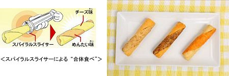 ↑ スパイラルスライサーによる合体食べの仕組み