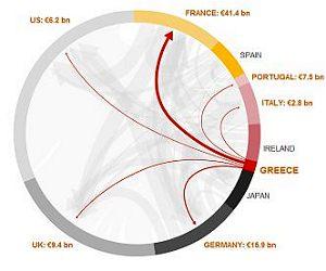 イタリア債務の状況