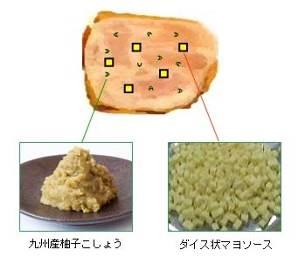 ↑ とり肉内イメージ図