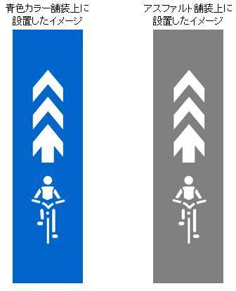 ↑ 自転車ナビマークの形状
