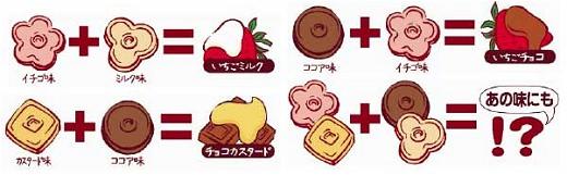 ↑ 既存のひとくちクッキー ミルク味&ココア味との組合せ事例