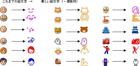 ↑ 新たに作成されたau絵文字(一部)