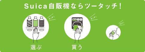 ↑ Suica自販機の購入プロセス