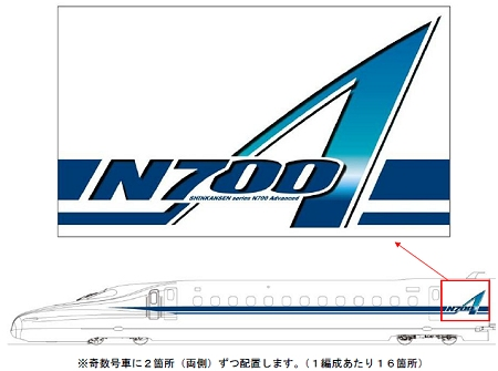 ↑ N700A シンボルマーク