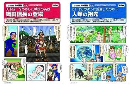 ↑ なるほど時代探検:日本・世界