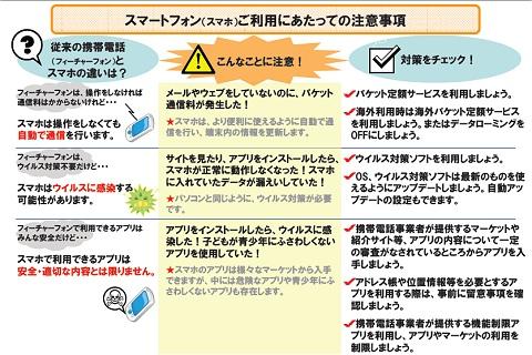 ↑ スマートフォン(スマホ)ご利用にあたっての注意事項(一部)