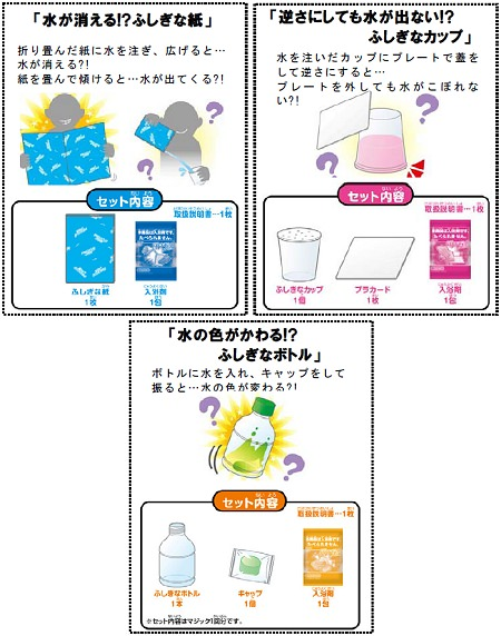 ↑ 各マジック遊びのイメージとセット内容。「水の色が変わる!? ふしぎなボトル」はマジック一回分