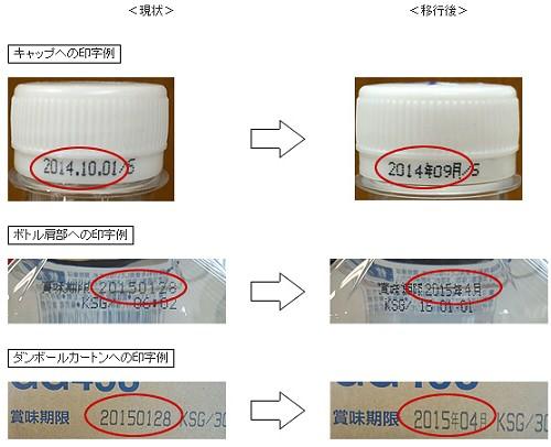 ↑ 対象飲料の賞味期限表示方法・現行と移行後