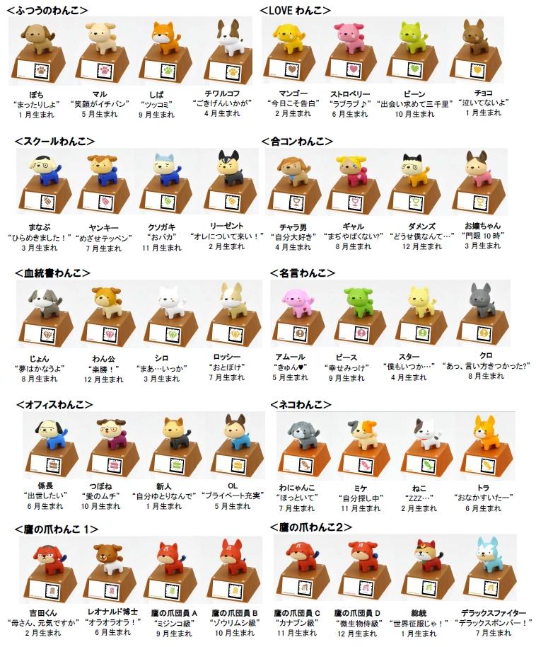 ↑ おねだりわんこ(全40種類)