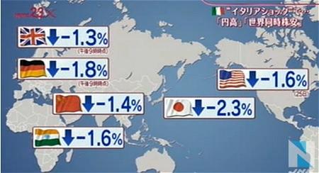 ↑ イタリアの総選挙結果が伝えられた2月26日、大幅な円高・株安となり、いわゆる「イタリアショック」が発生した